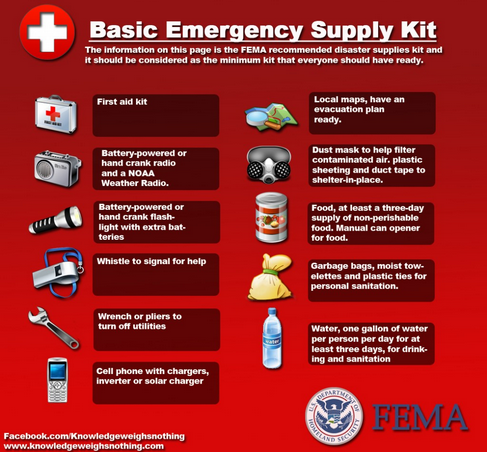 New resource will aid residents with hurricane preparations ...
