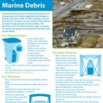 NOAA Storm Preparedness & Marine Debris fact sheet